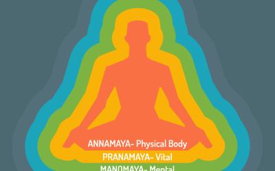 Pancha Kosha: Pet teles ali pet ravni zavedanja