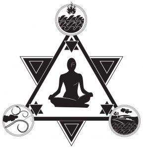 ayurveda, ljubljana, predavanje, eva, debevec, joga